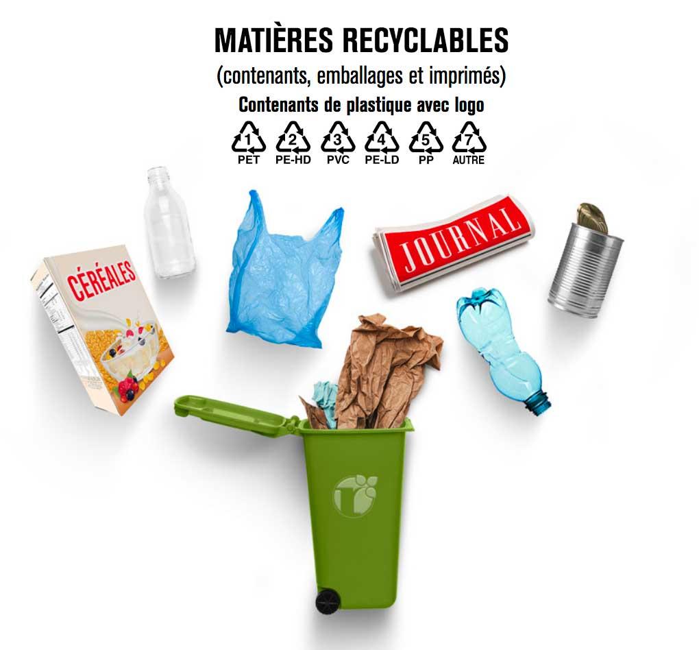 Collecte des matières recyclables